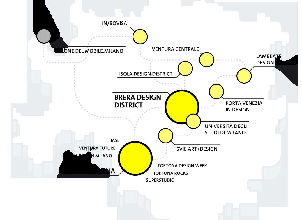 Zone del Design